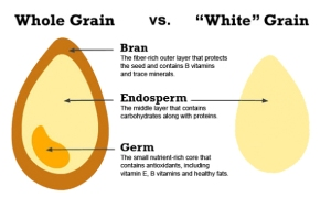whole-grains-explained1